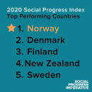 201008112220top_performing_countries_2.png